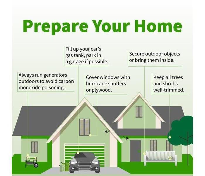 Tips for a safe recovery following a disaster. Run generators outdoors. Have a full tank of gas in the car. Cover windows wi.